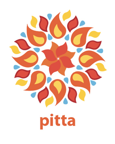 A logo for the Pitta Dosha type